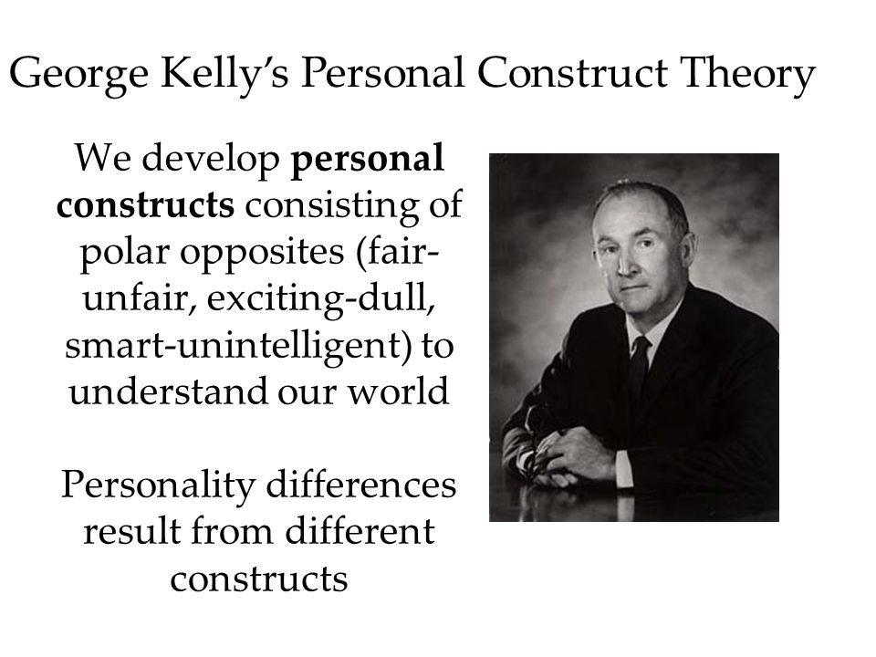 George Kelly's Personal Construct Theory