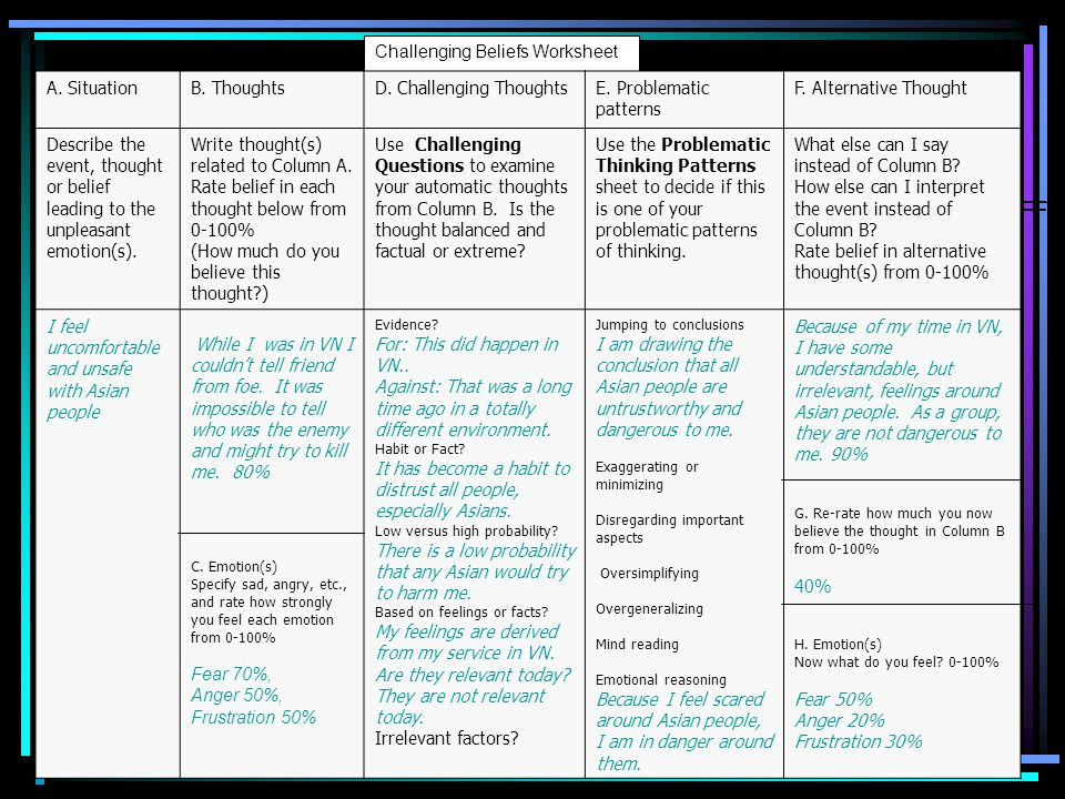 Challenging Beliefs Worksheet A. Situation B. Thoughts