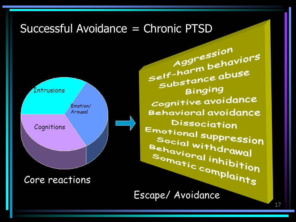 Successful Avoidance = Chronic PTSD