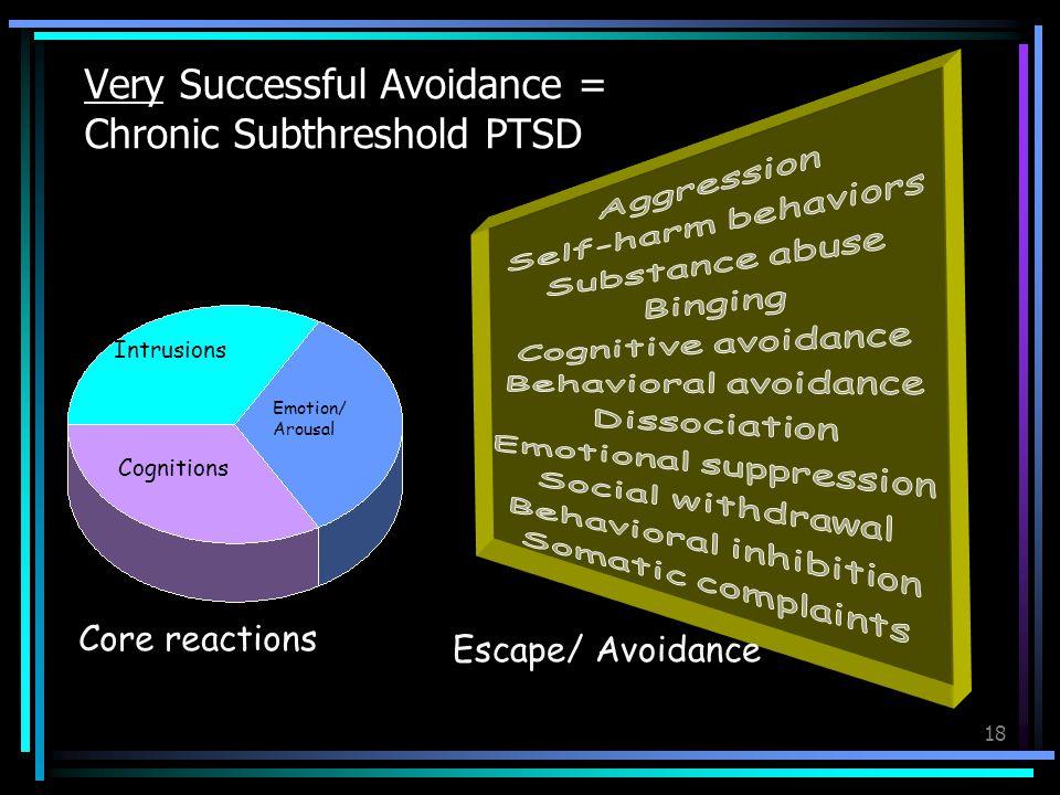 Very Successful Avoidance = Chronic Subthreshold PTSD