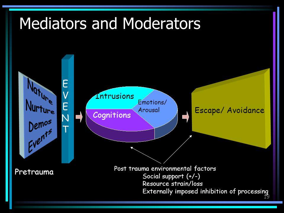 Mediators and Moderators