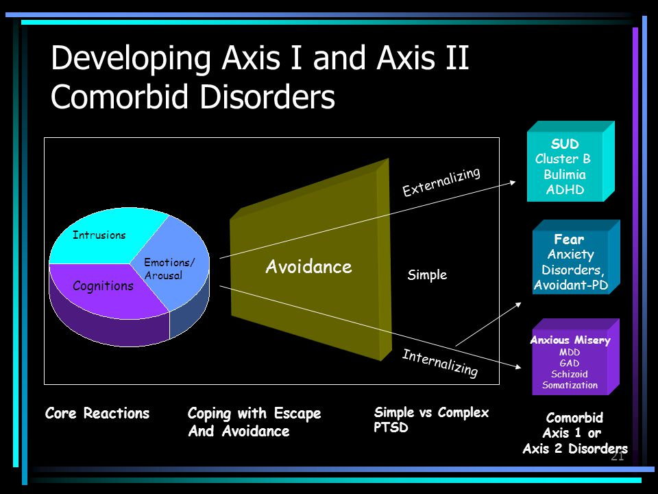 Developing Axis I and Axis II Comorbid Disorders