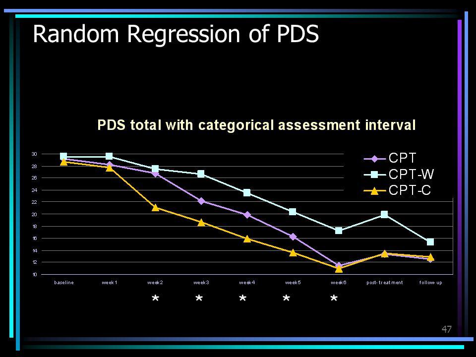 Random Regression of PDS