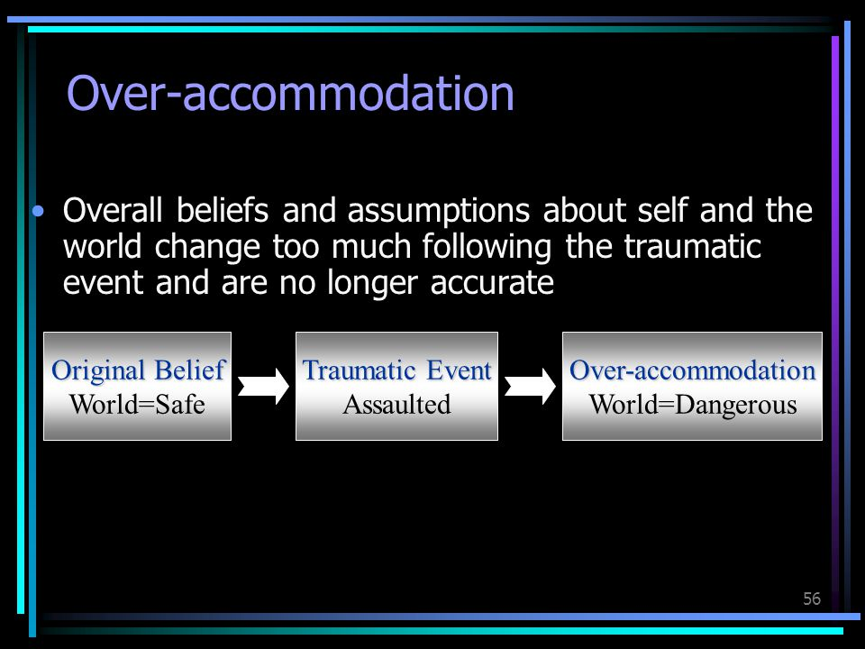 Over-accommodation Overall beliefs and assumptions about self and the world change too much following the traumatic event and are no longer accurate.
