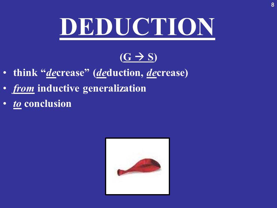 DEDUCTION (G  S) think decrease (deduction, decrease)