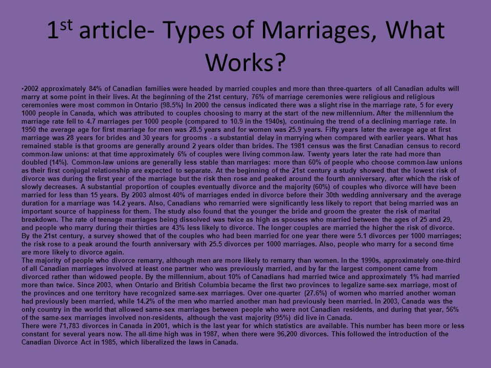 1st article- Types of Marriages, What Works