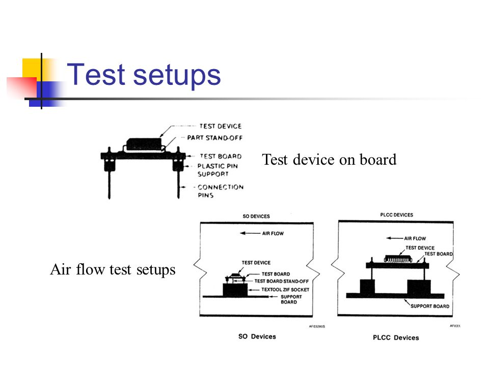 Test setups Test device on board Air flow test setups