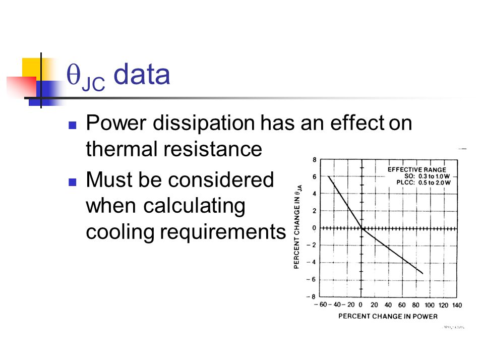 qJC data Power dissipation has an effect on thermal resistance