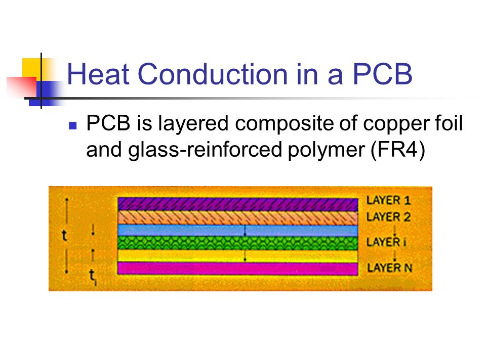 Heat Conduction in a PCB
