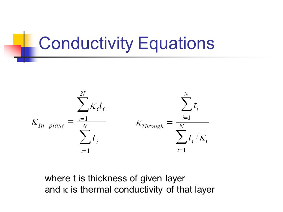 Conductivity Equations