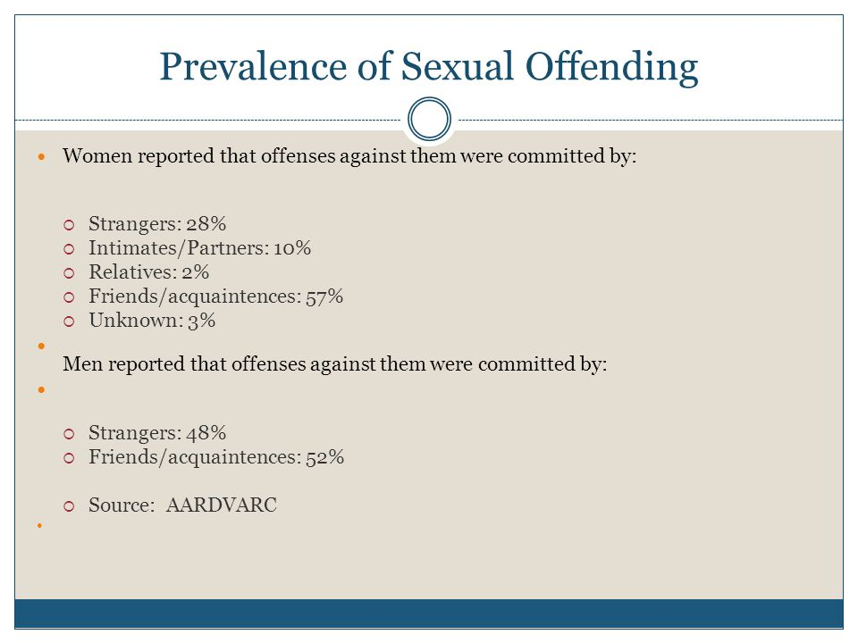 Prevalence of Sexual Offending