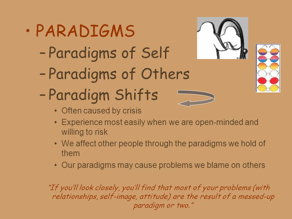 PARADIGMS Paradigms of Self Paradigms of Others Paradigm Shifts