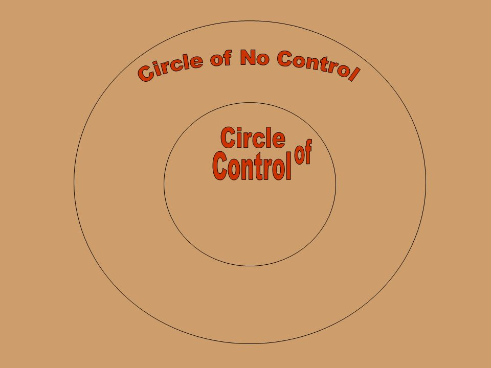 Circle of No Control Circle of Control PROACTIVE PEOPLE
