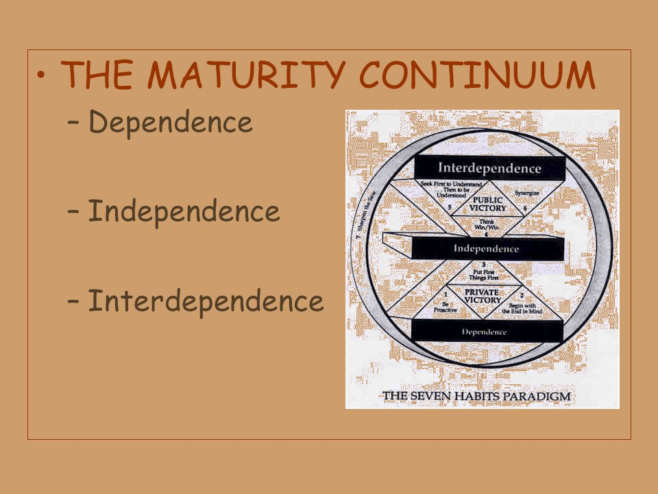 THE MATURITY CONTINUUM
