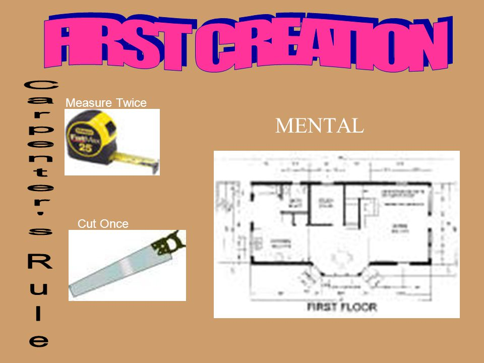 FIRST CREATION Carpenter s Rule MENTAL Measure Twice Cut Once