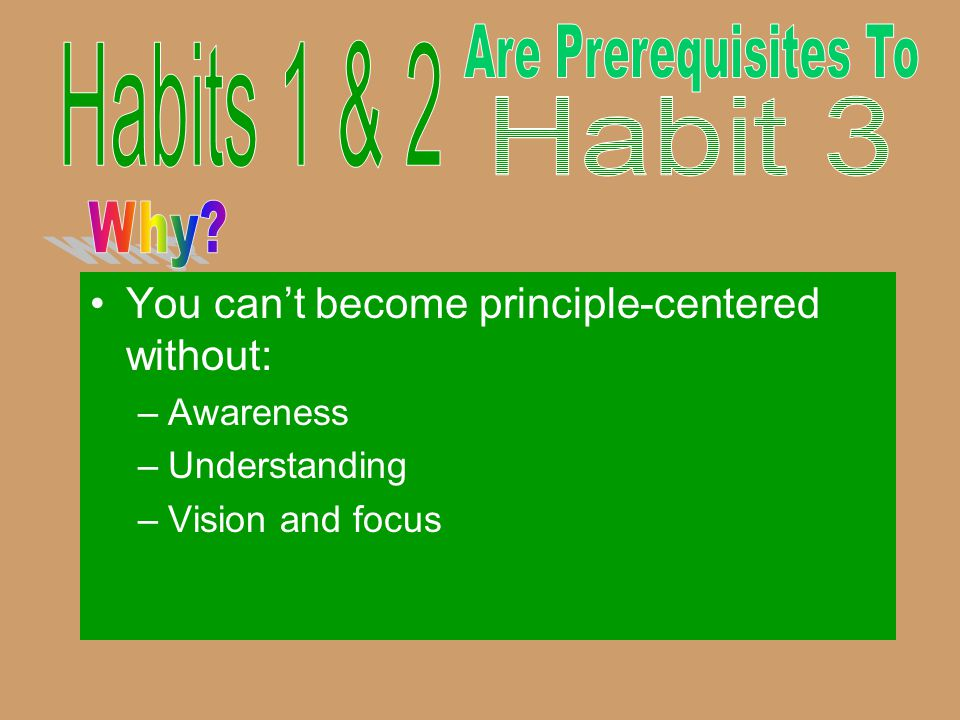 Are Prerequisites To Habits 1 & 2 Habit 3 Why