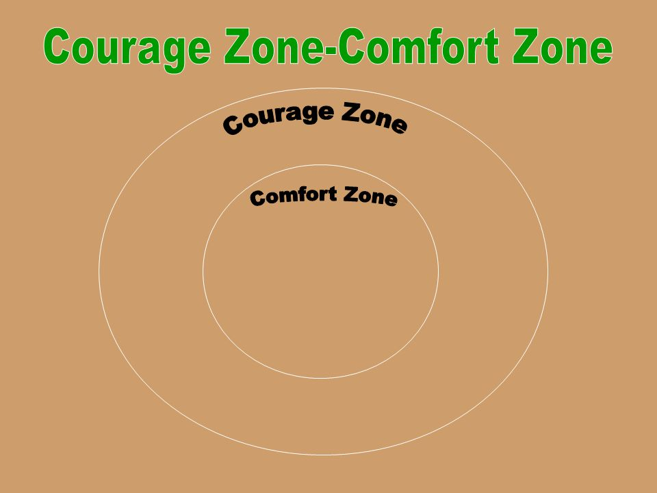 Courage Zone-Comfort Zone