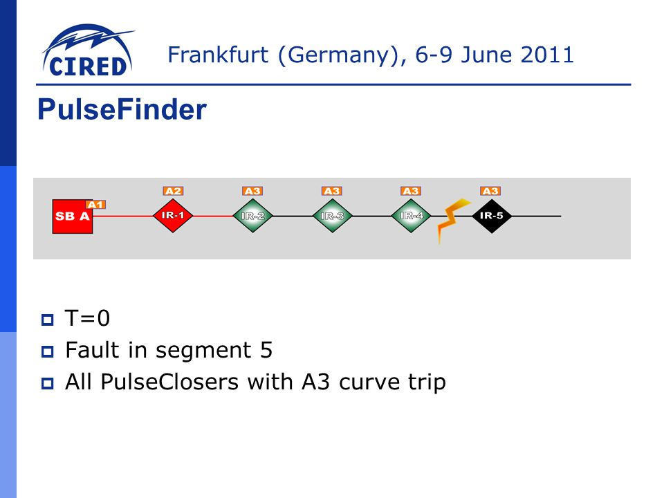 PulseFinder T=0 Fault in segment 5 All PulseClosers with A3 curve trip