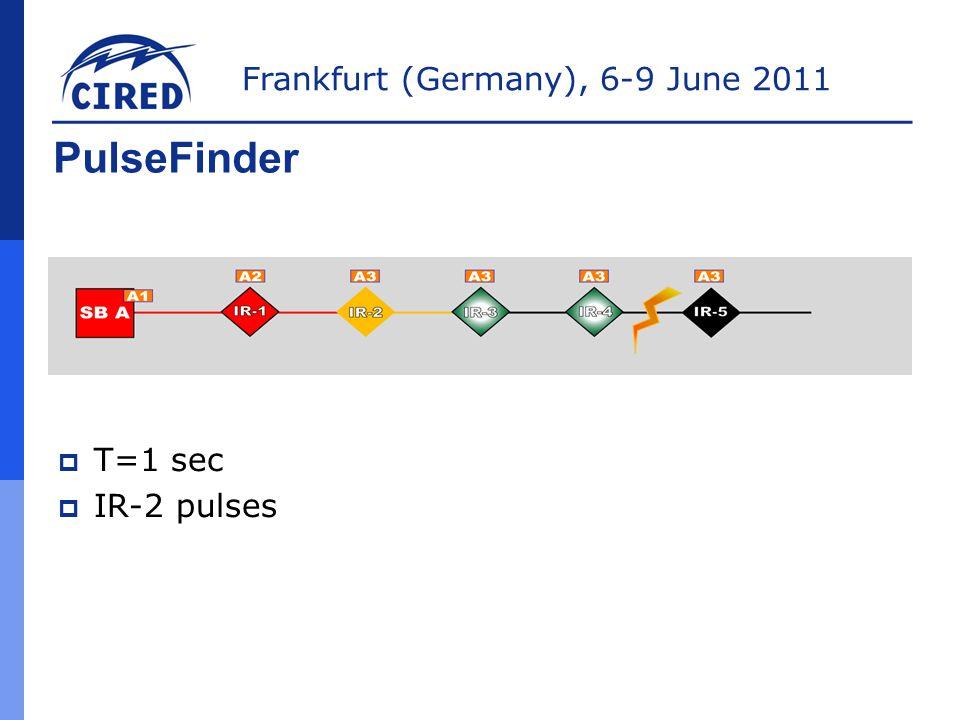 PulseFinder T=1 sec IR-2 pulses