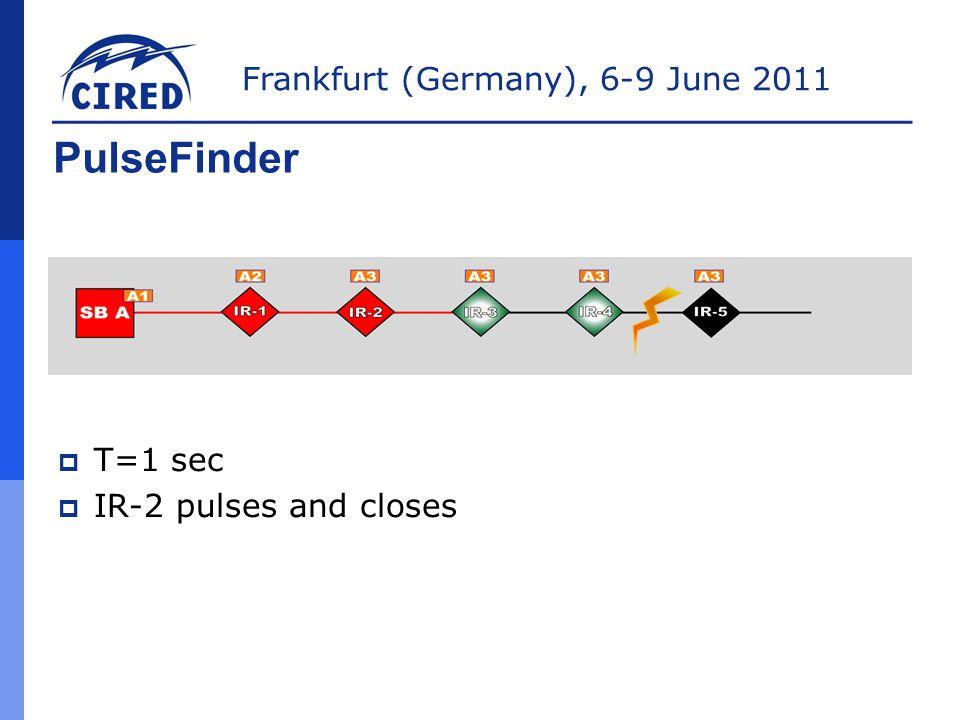PulseFinder T=1 sec IR-2 pulses and closes