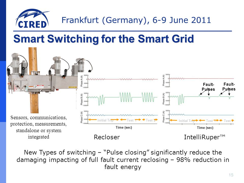 Smart Switching for the Smart Grid