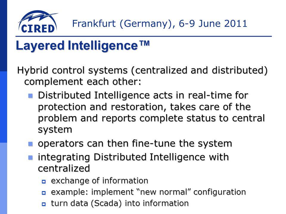 Layered Intelligence™