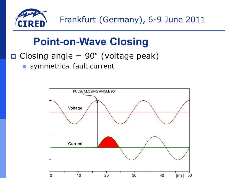 Point-on-Wave Closing