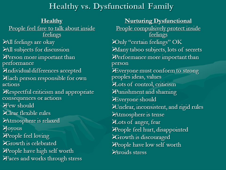 Healthy vs. Dysfunctional Family
