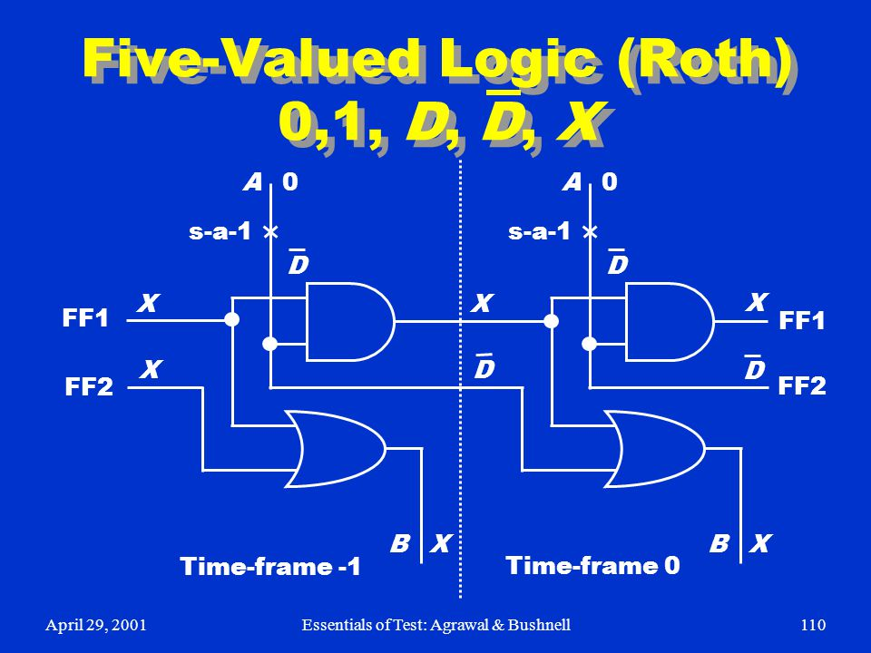 Five-Valued Logic (Roth) 0,1, D, D, X