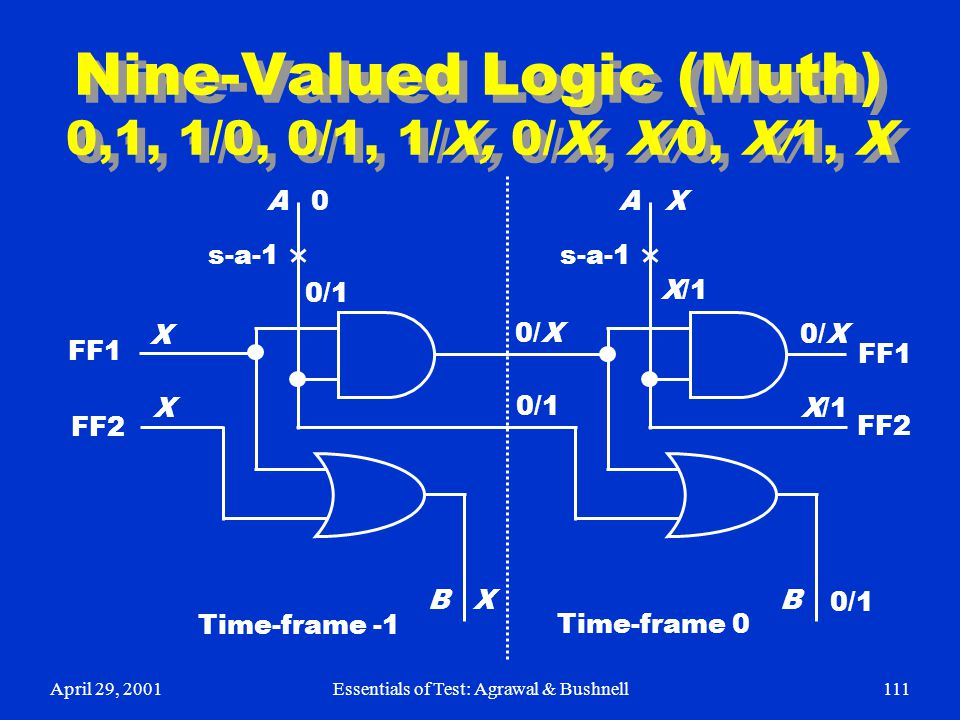 Nine-Valued Logic (Muth) 0,1, 1/0, 0/1, 1/X, 0/X, X/0, X/1, X