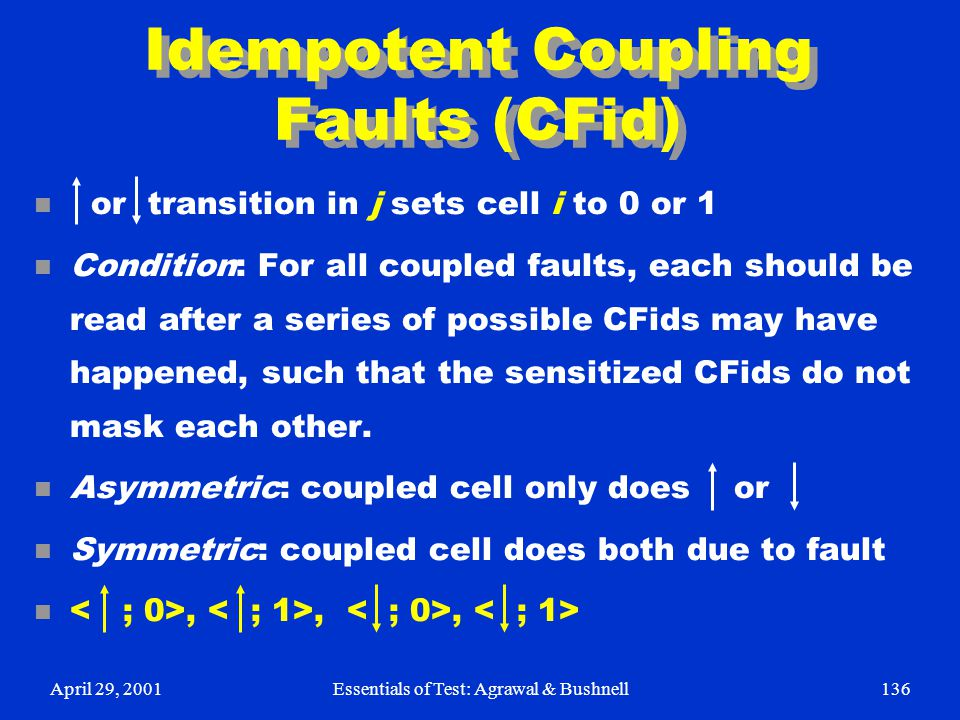 Idempotent Coupling Faults (CFid)