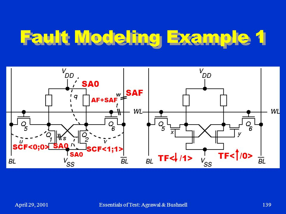 Fault Modeling Example 1