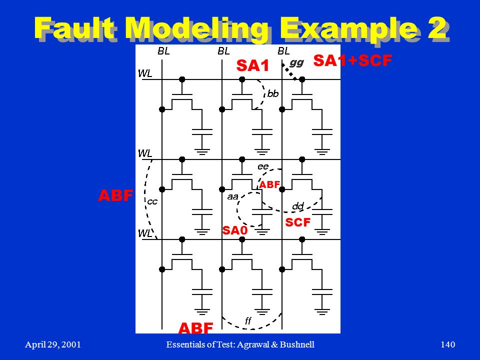 Fault Modeling Example 2