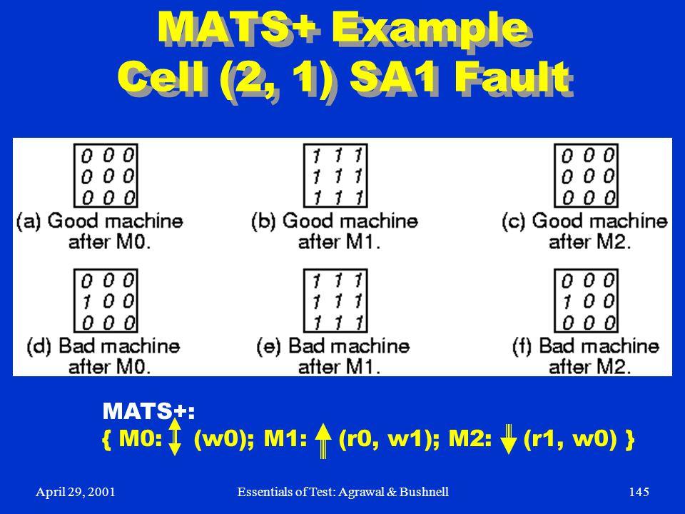 MATS+ Example Cell (2, 1) SA1 Fault