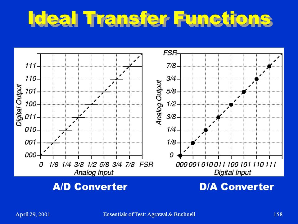 Ideal Transfer Functions