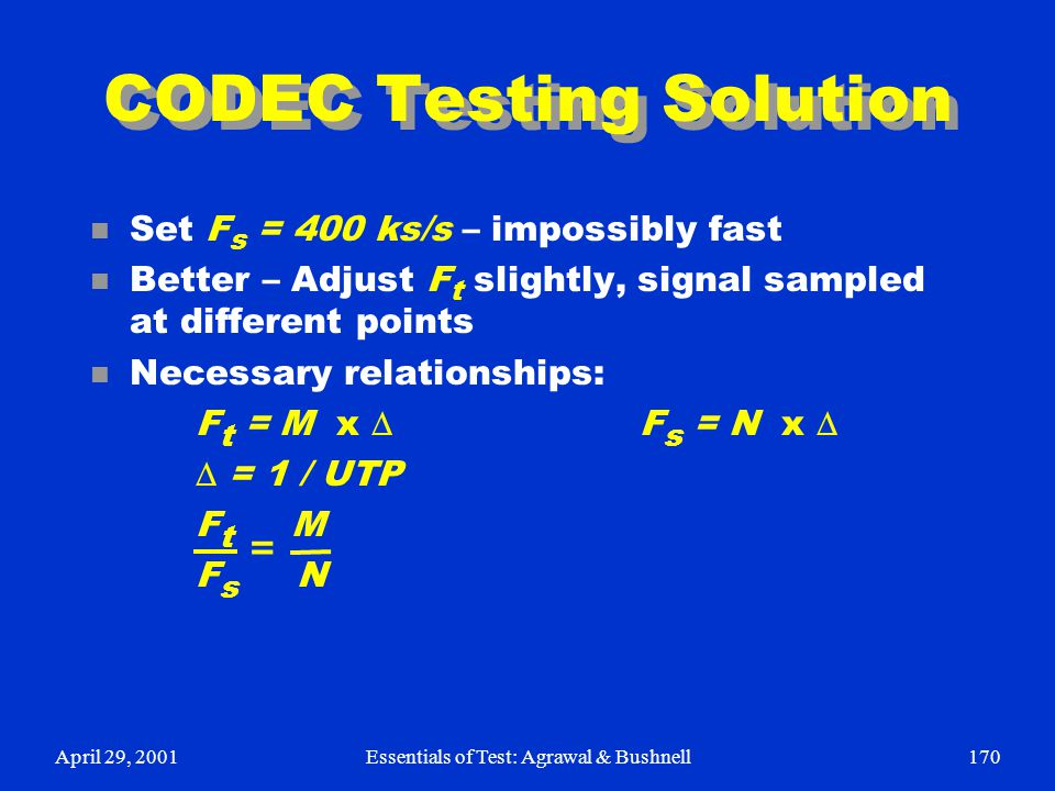 CODEC Testing Solution