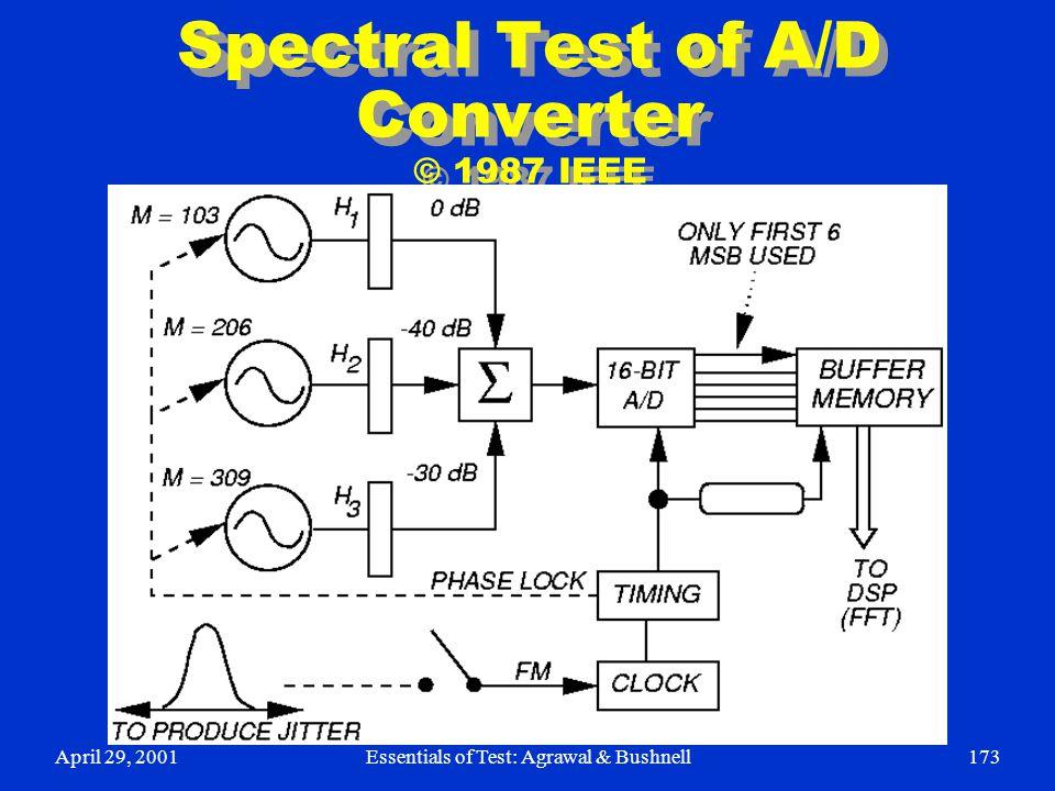 Spectral Test of A/D Converter © 1987 IEEE