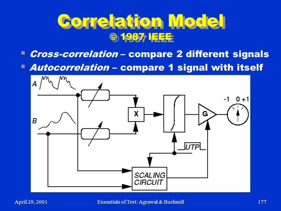 Correlation Model © 1987 IEEE