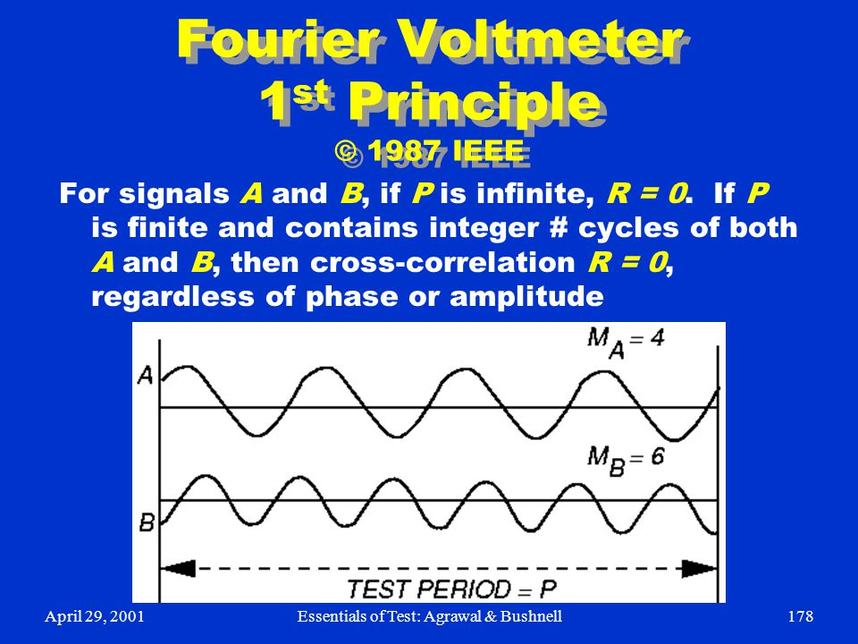 Fourier Voltmeter 1st Principle © 1987 IEEE