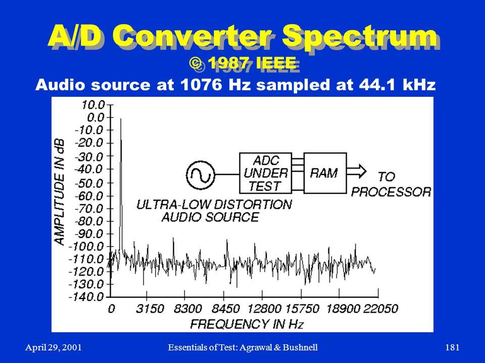 A/D Converter Spectrum © 1987 IEEE