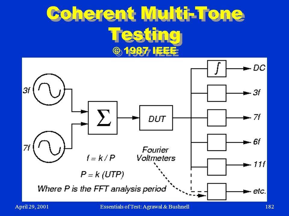 Coherent Multi-Tone Testing © 1987 IEEE