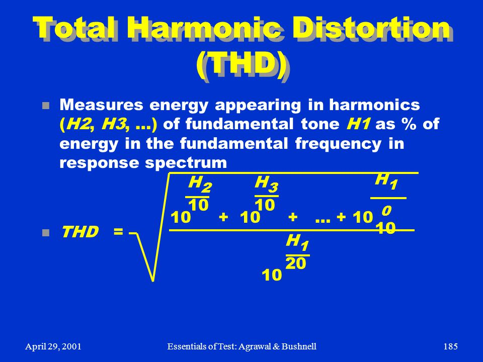 Total Harmonic Distortion (THD)