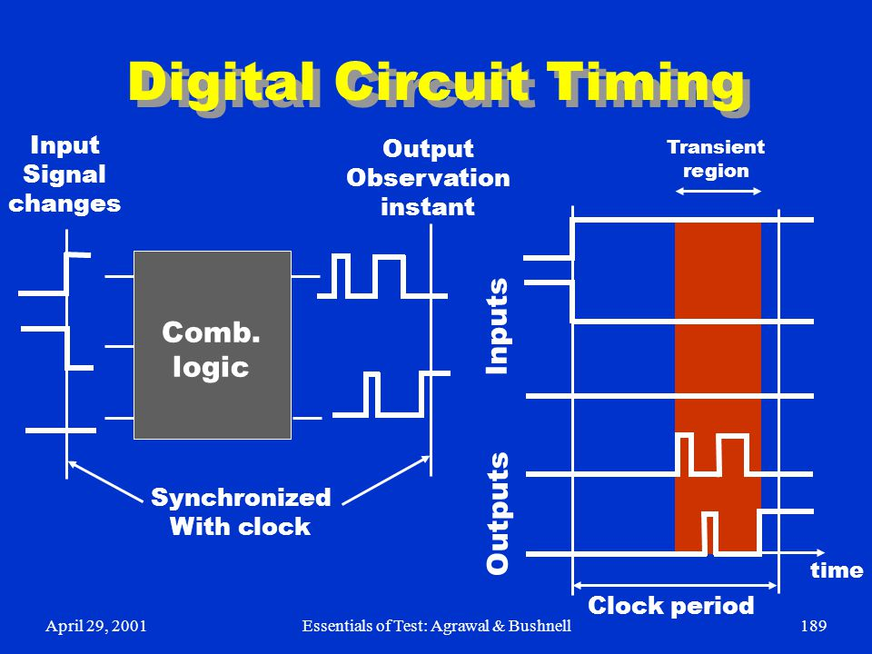 Digital Circuit Timing