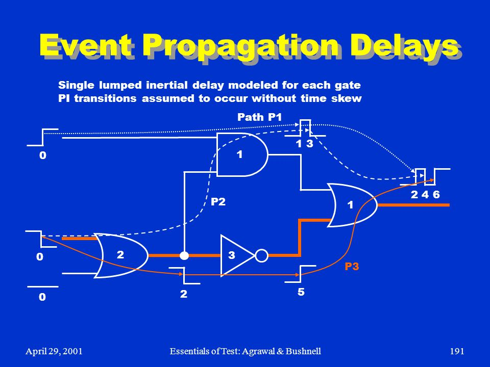Event Propagation Delays