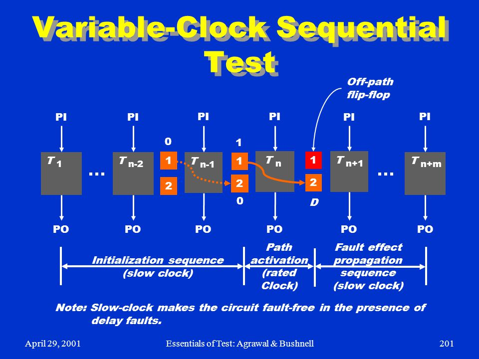 Variable-Clock Sequential Test