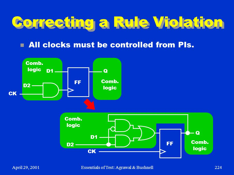 Correcting a Rule Violation