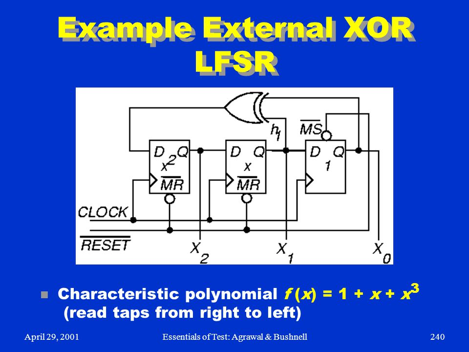 Example External XOR LFSR