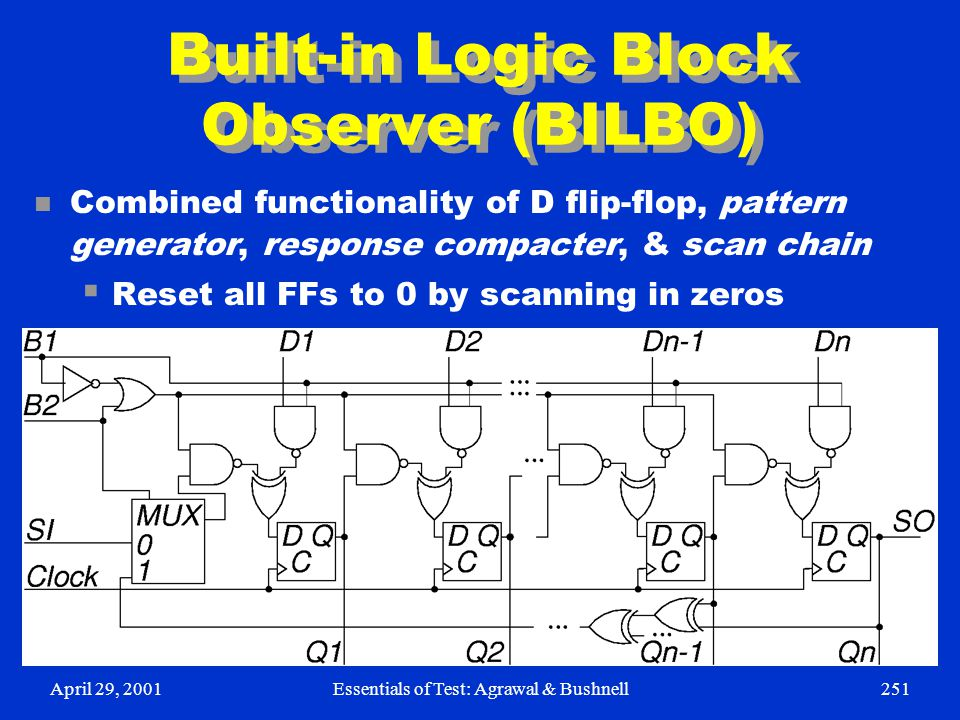 Built-in Logic Block Observer (BILBO)