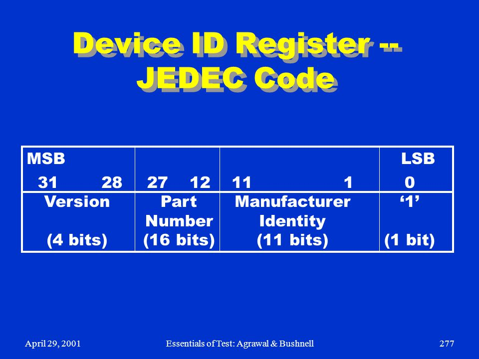 Device ID Register --JEDEC Code