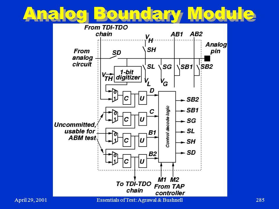 Analog Boundary Module